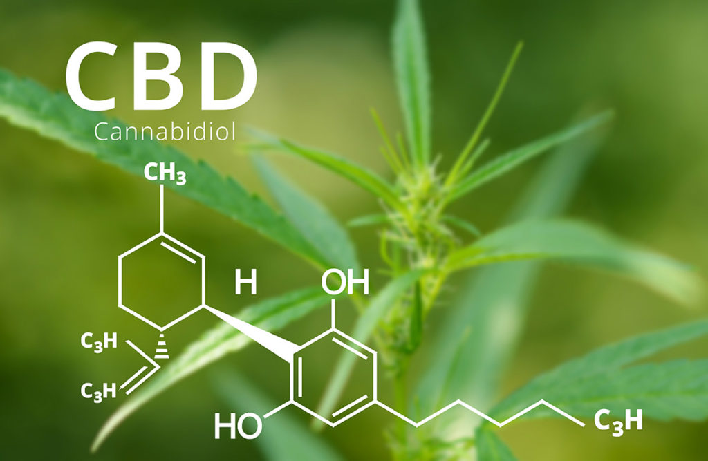 Corell Natural Benefits cannabidiol